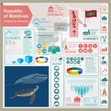Maldives  infographics, statistical data, sights Royalty Free Stock Image
