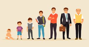 Male age vector. Collection of male age. Development of men from the child to the elderly. Male characters. The aging process. Vector illustration Royalty Free Stock Images