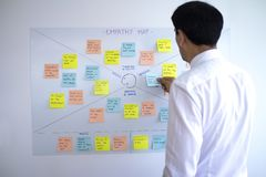Male business man sticking post it in empathy map, user experience ux methodology stock image