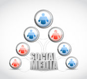 Male and female social media network sign. Royalty Free Stock Images