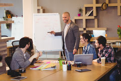 Male graphic designer discussing chart on white board with coworkers. In the office Royalty Free Stock Photography