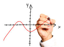 Free Male Hand Drawing Numerical Axis Royalty Free Stock Image - 16673176