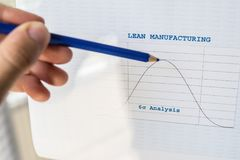 Lean manufacturing six sigma chart royalty free stock images