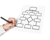 Male hand using pen drawing blank organization chart Stock Image