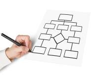 Male hand using pen drawing blank organization chart Stock Image