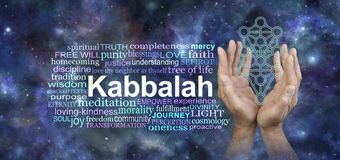 Offering the Kabbalah Tree of Life Word Cloud. Male hands reaching up around the Kabbalah Tree of Life outline beside a relevant word cloud against a cosmic deep stock image