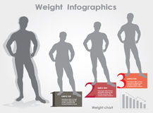 Male weight- stages of weight loss, infographics, silhouette, ve Royalty Free Stock Image
