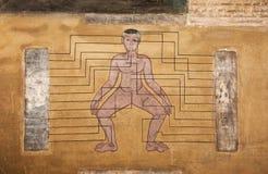Malereien im Tempel Wat Pho unterrichten Lizenzfreies Stockfoto