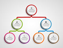 Mall för diagram för Infographic designorganisation stock illustrationer