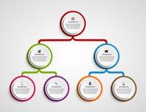 Mall för diagram för Infographic designorganisation Arkivfoto