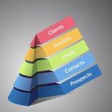 Mall för din affärspresentation vektor illustrationer