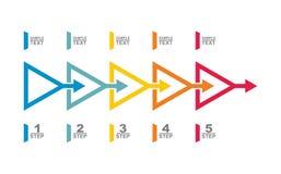 Mall för flödesdiagram Royaltyfria Bilder