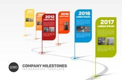 Mall för Infographic Företag milstolpeTimeline stock illustrationer