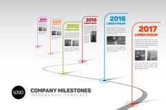 Mall för Infographic Företag milstolpeTimeline vektor illustrationer