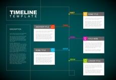 Mall för rapport för vektorInfographic timeline Arkivbild