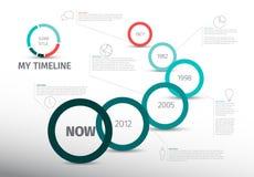 Mall för rapport för vektorkrickaInfographic timeline Arkivbilder