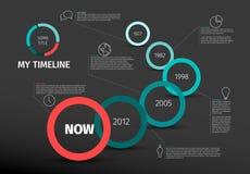 Mall för rapport för vektorkrickaInfographic timeline Royaltyfria Bilder
