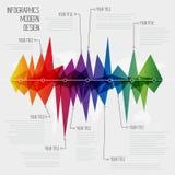 Mall för tidslinjeinfographicsdesign med diagramuppsättningen. Idé till Arkivbilder