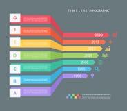 Mall för TimelineInfographic design också vektor för coreldrawillustration Fotografering för Bildbyråer