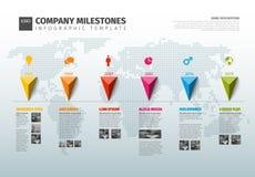 Mall för Vektor Infographic Företag historieTimeline Royaltyfria Foton