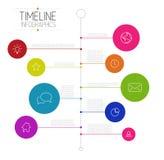 Mall för Infographic timelinerapport Arkivfoto