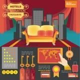 Mallen för begreppsillustrationbanret för hotellreservation och på linje shoppar Royaltyfria Foton