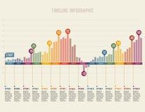 Malplaatje van het chronologie het infographic vlakke ontwerp Stock Foto