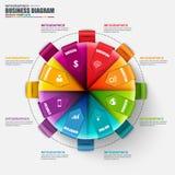 Malplaatje van het Infographic het cirkel vectorontwerp Stock Afbeeldingen