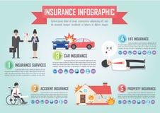 Malplaatje van het verzekerings het infographic ontwerp Royalty-vrije Stock Foto's