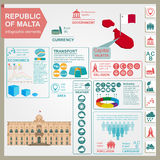 Malta infographics, statistical data, sights. Stock Photos