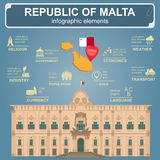 Malta infographics, statistical data, sights. Royalty Free Stock Photography