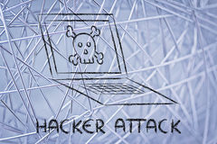 Malware威胁和互联网安全、头骨和个人计算机 库存图片