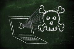 Malware威胁和互联网安全、头骨和个人计算机 免版税库存照片