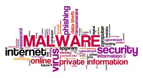 Malware概念 皇族释放例证