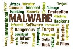 Malware Imagenes de archivo