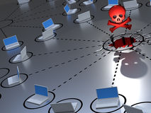 Malware dans un réseau Image stock