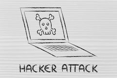 Malware threats and internet security, skull and pc Royalty Free Stock Images