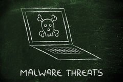 Malware threats and internet security, skull and pc Stock Image