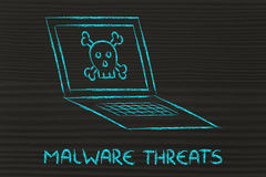 Malware threats and internet security, skull and pc Royalty Free Stock Photos
