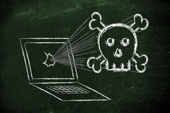 Malware threats and internet security, skull and pc Royalty Free Stock Photo