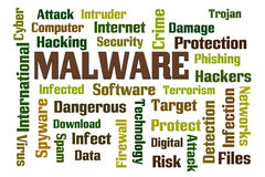 Malware. Word cloud on white background Stock Images