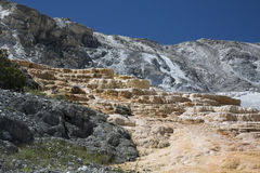 Mammoth Hot Springs Royalty Free Stock Photo