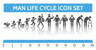 Man ages icons royalty free illustration