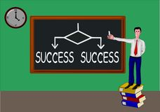 Man with blackboard and the same concept: success Stock Photography