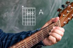 Man playing guitar chords displayed on a blackboard, Chord A. Man in a blue denim shirt playing guitar chords displayed on a blackboard, Chord A Royalty Free Stock Photo