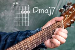 Man playing guitar chords displayed on a blackboard, Chord D major 7. Man in a blue denim shirt playing guitar chords displayed on a blackboard, Chord D major 7 Stock Image