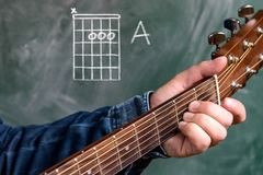Man playing guitar chords displayed on a blackboard, Chord A. Man in a blue denim shirt playing guitar chords displayed on a blackboard, Chord A Royalty Free Stock Image
