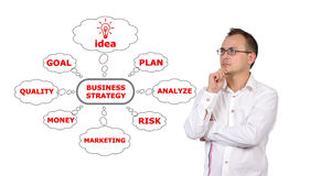 Man and  business strategy. Pensive businessman looking at business plan strategy Royalty Free Stock Photography