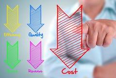 Man designate a deficit cost arrow. With defisit quality, efficiency, speed, revenue Stock Photos