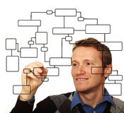 Man draw flowchart Royalty Free Stock Photography